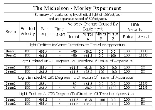 Chart MM.