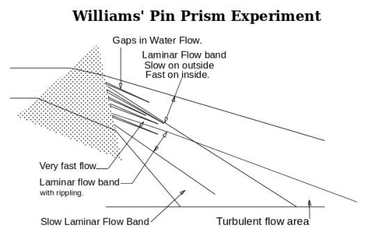 PinPrism