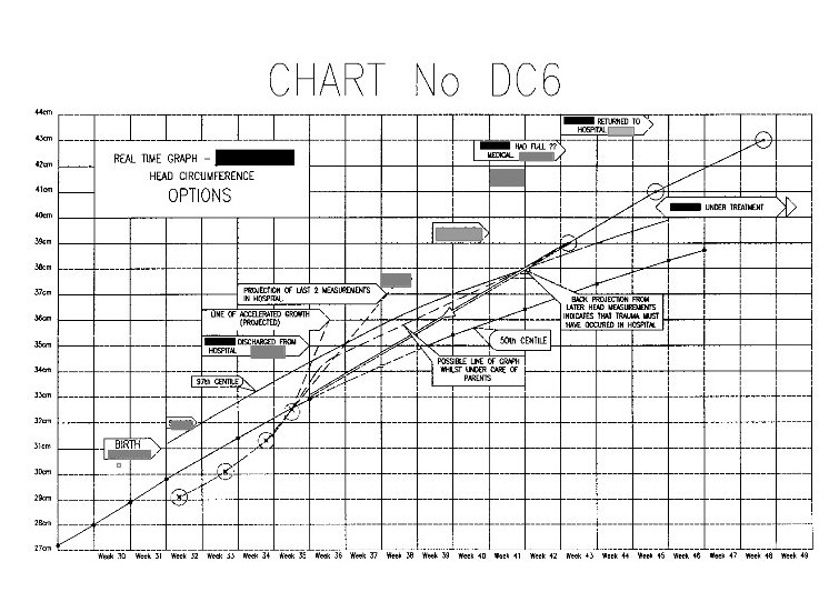 Defence Chart 4