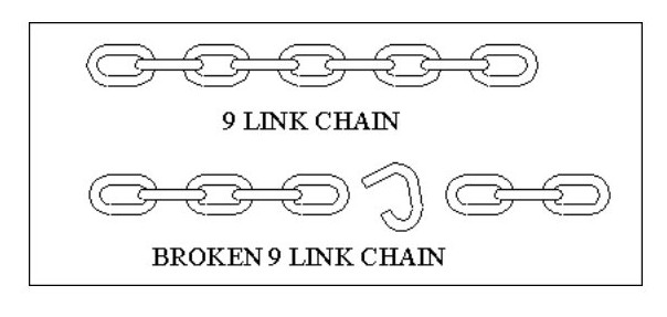 9Link Chain